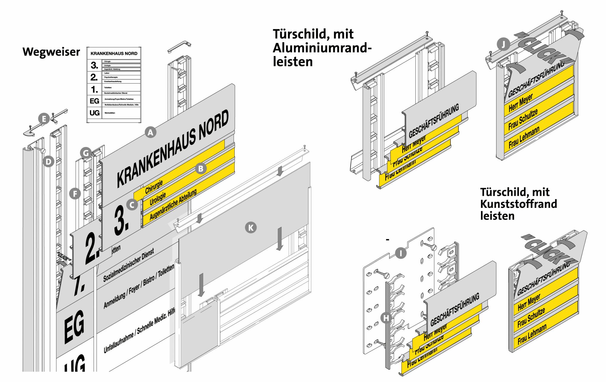Objektbeschilderung - System Click
